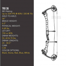 MATHEWS TRX® 36 - 2020