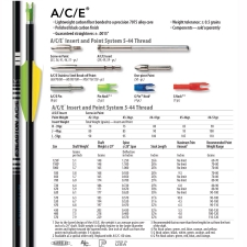 TUBES EASTON ACE par 12