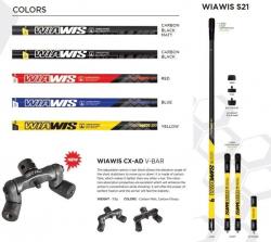 STABILISATION WINWIN WIAWIS S21